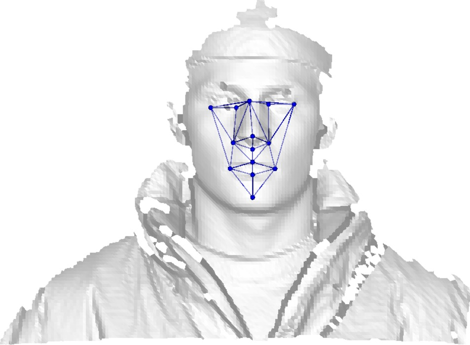 A Machine-learning Approach to Keypoint Detection and Landmarking on 3D Meshes