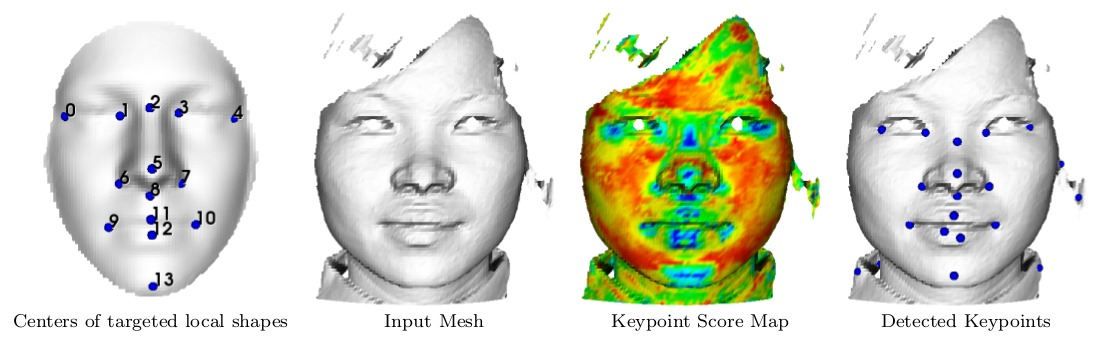 thesis on face recognition and detection Professional resume writers los angeles face recognition phd thesis writing a seminarhuman face detection and recognition a thesis submitted in.
